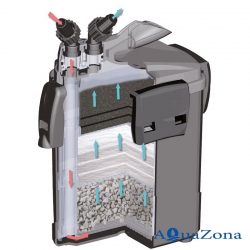 Фильтр для аквариума Aquael MiniKANI 120