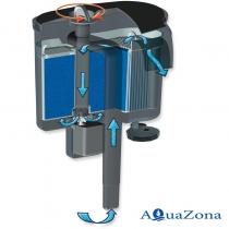 Внешний фильтр Aquael Versamax FZN-1